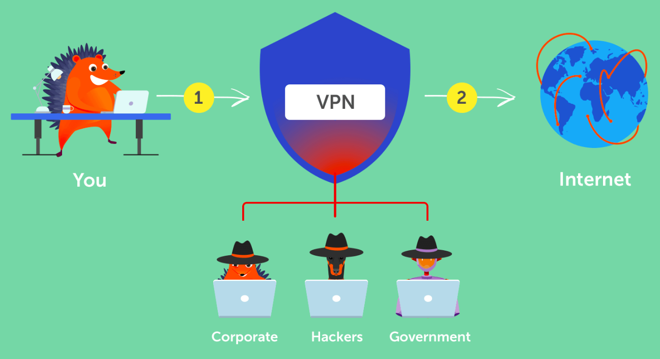 Use a VPN Connection